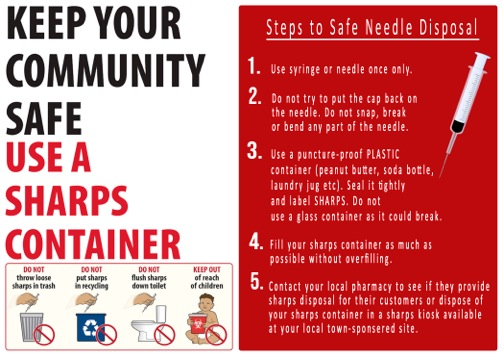 Safe Sharps Disposal on Putting Events In Order